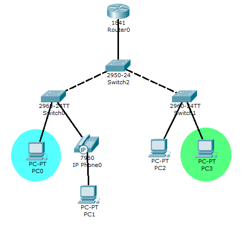 router-on-a-stick-image